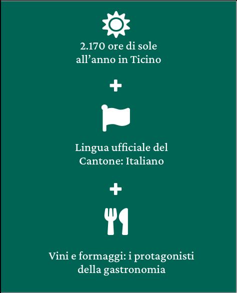 Info Ticino