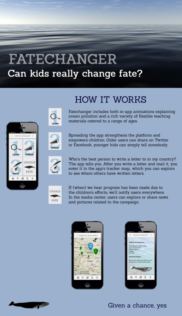 fatechanger app kids save ocean