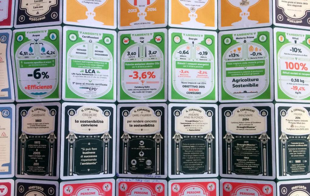 Carlsberg Italia. Il bilancio di sostenibilità diventa un gioco