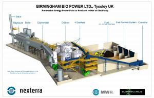 A Birmingham Un Impianto Di Energia Verde Da 60 Milioni