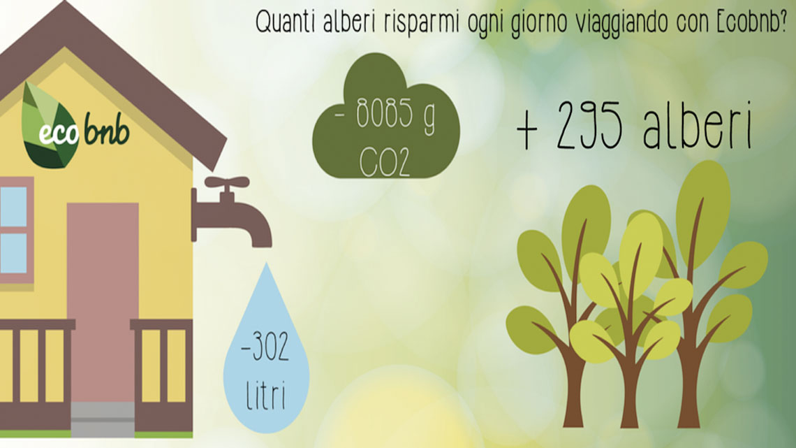 Scegliendo ospitalità eco-friendly, come quelle presenti nel network di Ecobnb, riduci i consumi di acqua e di energia, e eviti un'importante quantità di CO2, l'anidride carbonica emessa in atmosfera. © Ecobnb