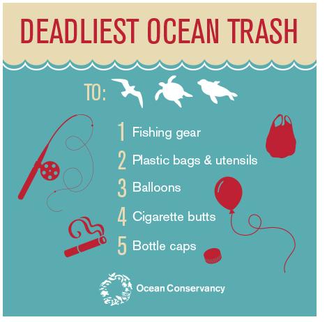 campagna di pulizia degli oceani