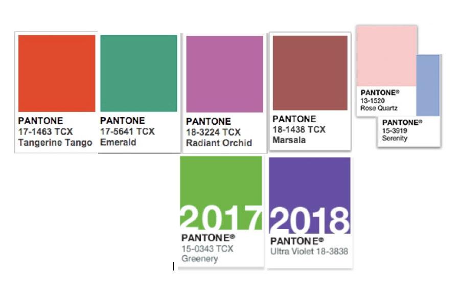 56c7959e6c Caldi e dolci, i colori dell'anno 2019 si ispirano al miele e al ...