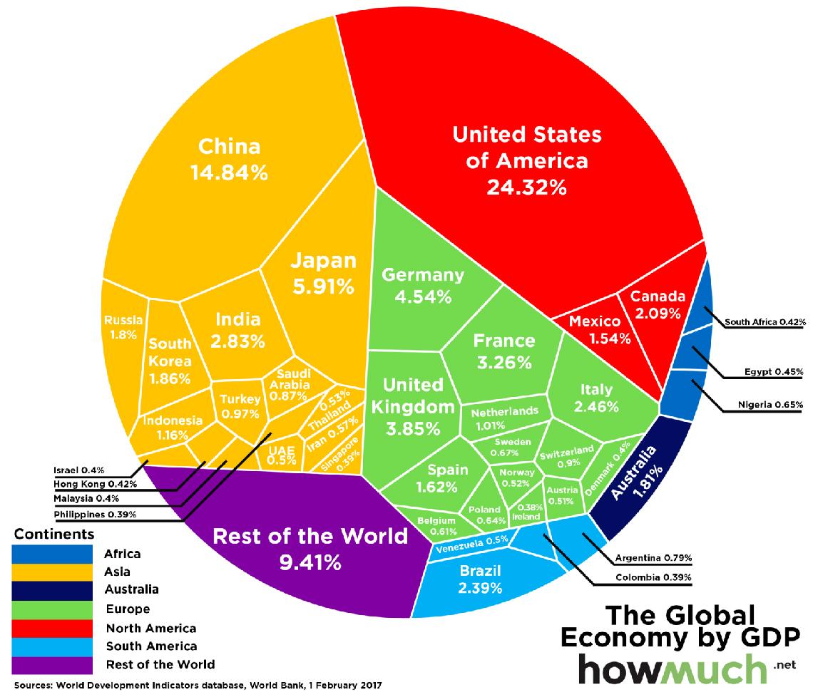 abbastanza Le 10 più grandi economie globali, adesso e fra 30 anni (con  EF97