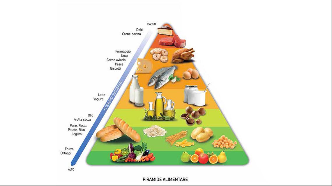Come Costruire il Modellino di una Piramide - wikiHow
