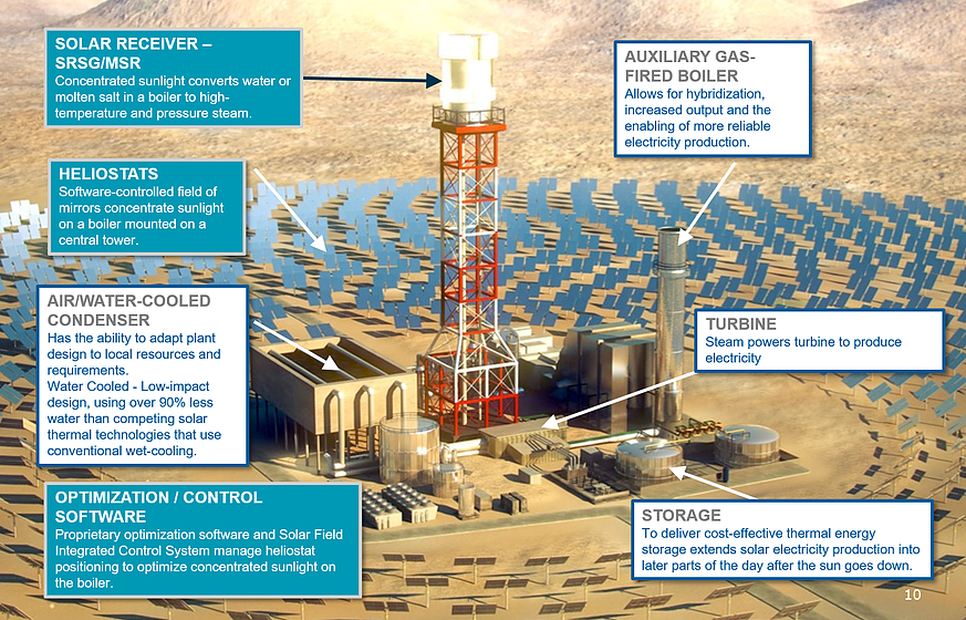 In israele sorger la torre solare pi alta al mondo lifegate - Centrale solare a specchi ...